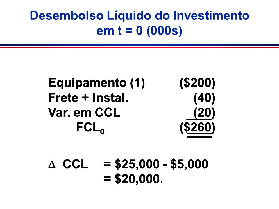 Desembolso Líquido do Investimento em t = 0 (000s) Equipamento (1) Frete + Instal. Var. em CCL FCL 0 Equipamento (1) Frete + Instal. Var. em CCL FCL 0