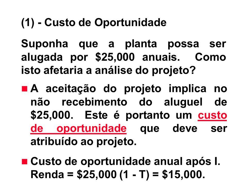 n A aceitação do projeto implica no não recebimento do aluguel de $25,000. Este é portanto um custo de oportunidade que deve ser atribuído ao projeto.