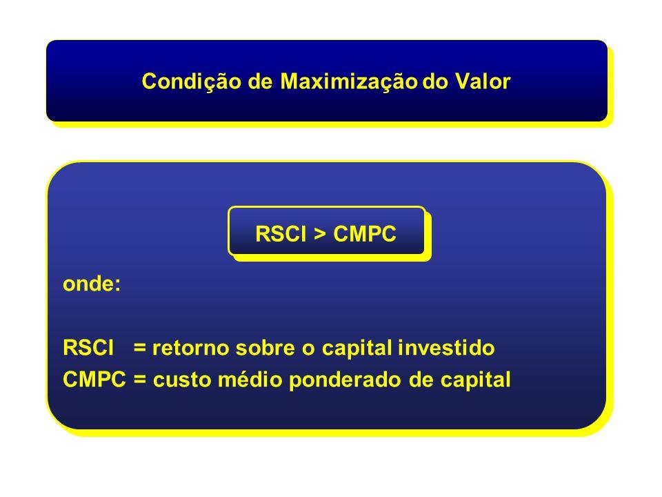onde: RSCI = retorno sobre o capital investido CMPC = custo médio ponderado de capital onde: RSCI = retorno sobre o capital investido CMPC = custo méd
