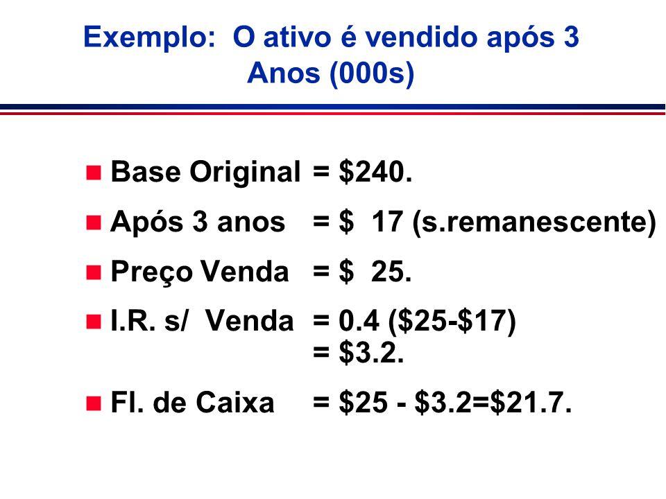 n Base Original = $240. n Após 3 anos= $ 17 (s.remanescente) n Preço Venda= $ 25. n I.R. s/ Venda= 0.4 ($25-$17) = $3.2. n Fl. de Caixa = $25 - $3.2=$
