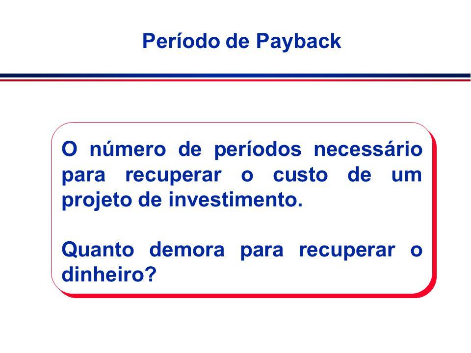 Período de Payback O número de períodos necessário para recuperar o custo de um projeto de investimento. Quanto demora para recuperar o dinheiro?