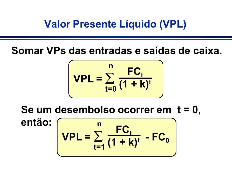 Somar VPs das entradas e saídas de caixa. Valor Presente Líquido (VPL) Se um desembolso ocorrer em t = 0, então: VPL =   n t=0 FC t (1