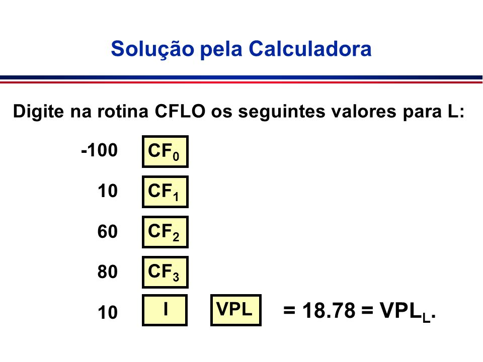 = 18.78 = VPL L. Solução pela Calculadora Digite na rotina CFLO os seguintes valores para L: -100 10 60 80 10 CF 0 CF 1 VPL CF 2 CF 3 I