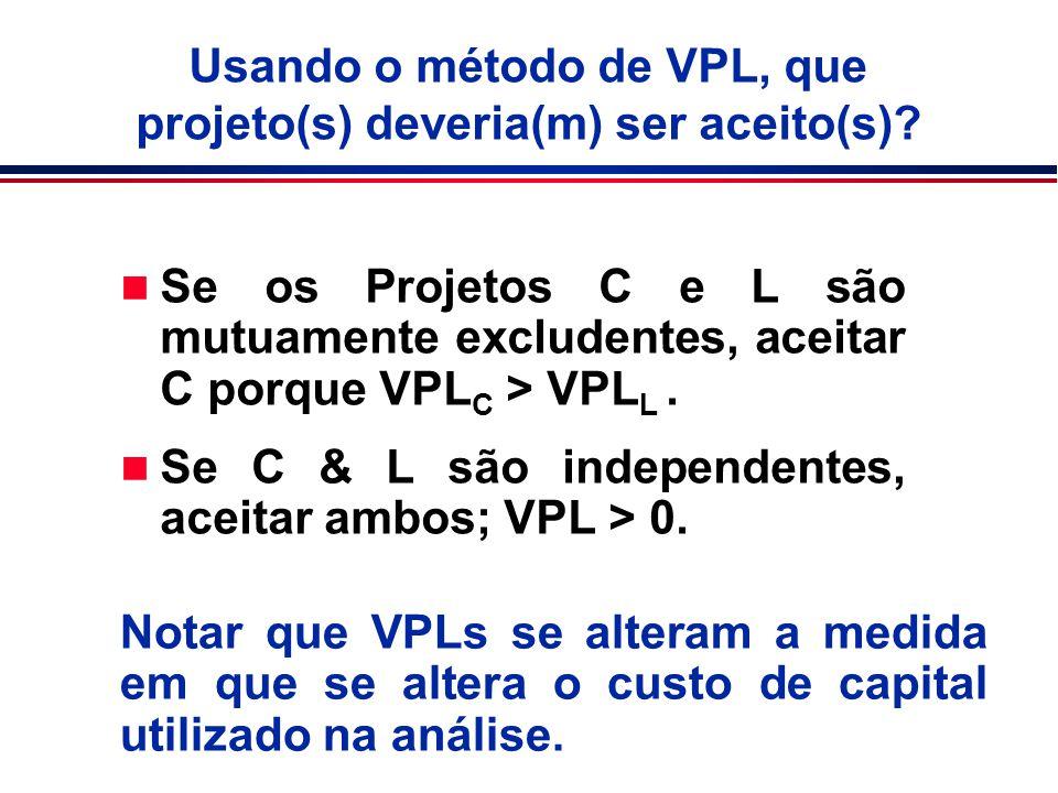 Usando o método de VPL, que projeto(s) deveria(m) ser aceito(s)? n Se os Projetos C e L são mutuamente excludentes, aceitar C porque VPL C > VPL L. n