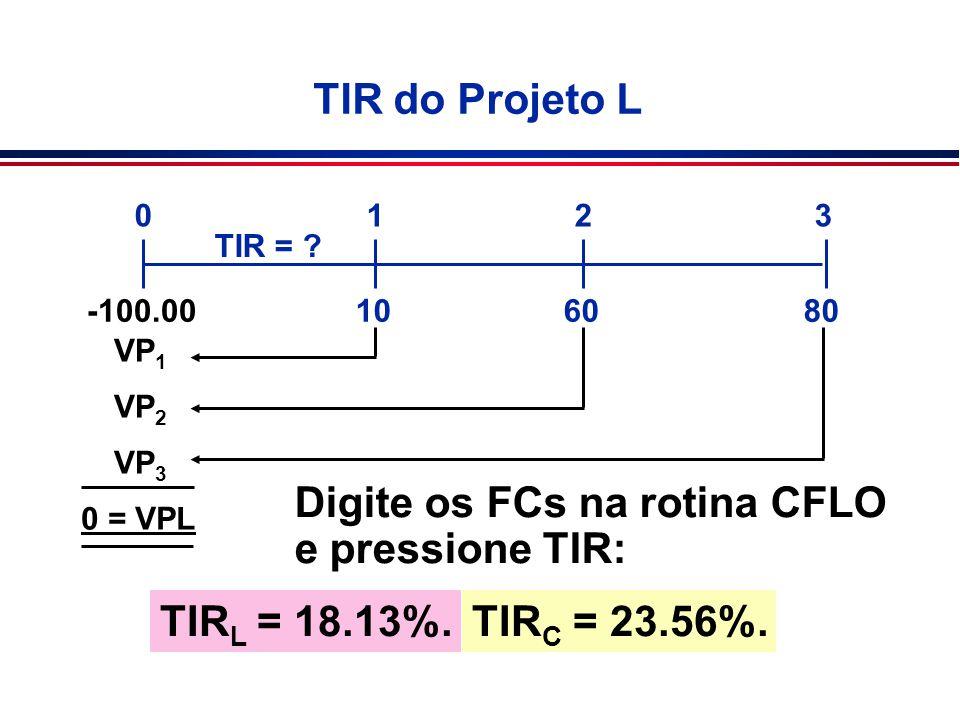 TIR do Projeto L 108060 0123 TIR = ? -100.00 VP 3 VP 2 VP 1 0 = VPL Digite os FCs na rotina CFLO e pressione TIR: TIR L = 18.13%.TIR C = 23.56%.
