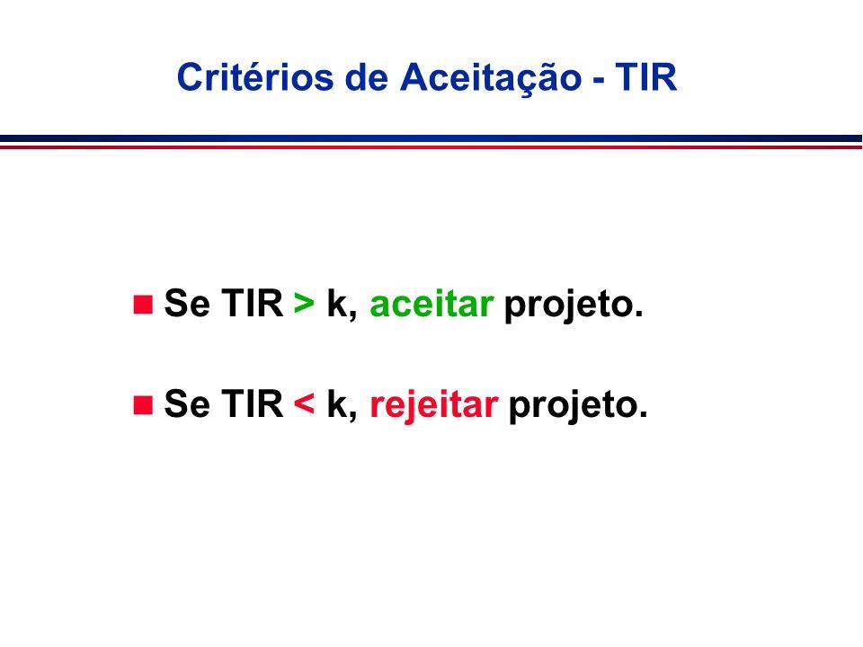 n Se TIR > k, aceitar projeto. n Se TIR < k, rejeitar projeto. Critérios de Aceitação - TIR