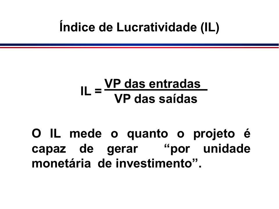 """IL = VP das entradas VP das saídas Índice de Lucratividade (IL) O IL mede o quanto o projeto é capaz de gerar """"por unidade monetária de investimento""""."""