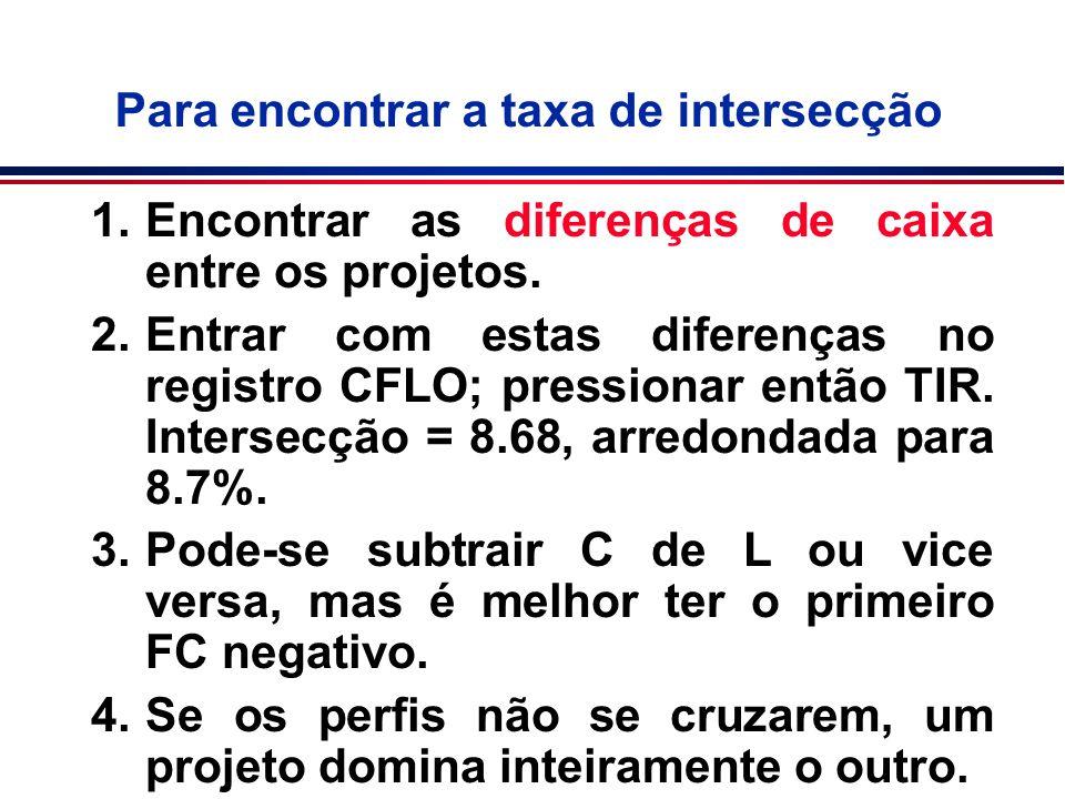 Para encontrar a taxa de intersecção 1.Encontrar as diferenças de caixa entre os projetos. 2.Entrar com estas diferenças no registro CFLO; pressionar