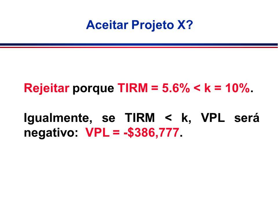 Aceitar Projeto X? Rejeitar porque TIRM = 5.6% < k = 10%. Igualmente, se TIRM < k, VPL será negativo: VPL = -$386,777.