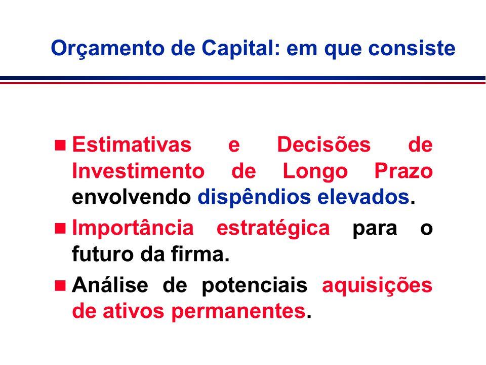 Orçamento de Capital: em que consiste n Estimativas e Decisões de Investimento de Longo Prazo envolvendo dispêndios elevados. n Importância estratégic