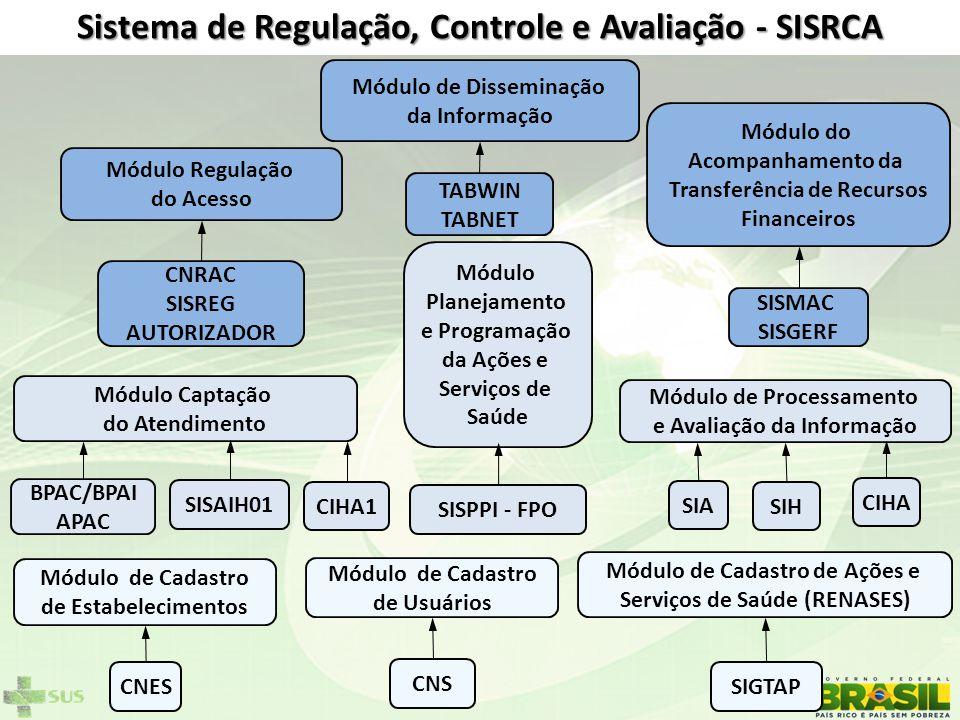 Sistema de Regulação, Controle e Avaliação - SISRCA Módulo de Cadastro de Estabelecimentos CNES CNS Módulo de Cadastro de Usuários SIGTAP Módulo de Cadastro de Ações e Serviços de Saúde (RENASES) BPAC/BPAI APAC SISAIH01 CIHA1 Módulo Captação do Atendimento SIH SIA CIHA Módulo de Processamento e Avaliação da Informação Módulo Planejamento e Programação da Ações e Serviços de Saúde SISPPI - FPO CNRAC SISREG AUTORIZADOR Módulo Regulação do Acesso Módulo de Disseminação da Informação TABWIN TABNET SISMAC SISGERF Módulo do Acompanhamento da Transferência de Recursos Financeiros