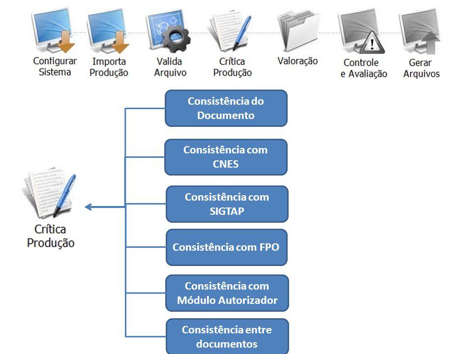 Consistência do Documento Consistência com CNES Consistência com SIGTAP Consistência com Módulo Autorizador Consistência com FPO Consistência entre documentos