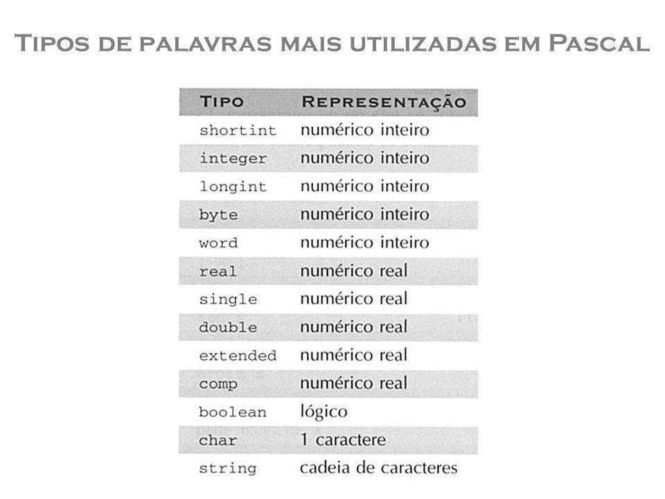 Tipos de palavras mais utilizadas em Pascal