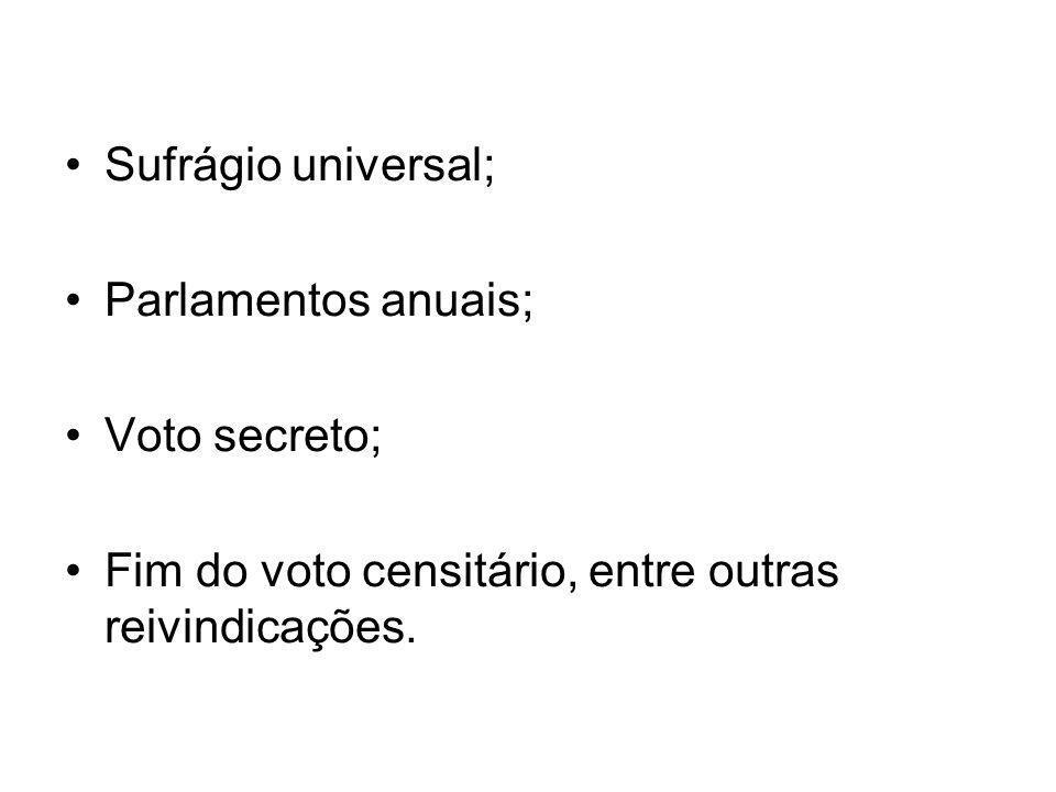 •Sufrágio universal; •Parlamentos anuais; •Voto secreto; •Fim do voto censitário, entre outras reivindicações.