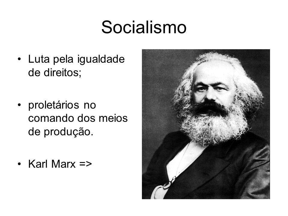 Socialismo •Luta pela igualdade de direitos; •proletários no comando dos meios de produção. •Karl Marx =>