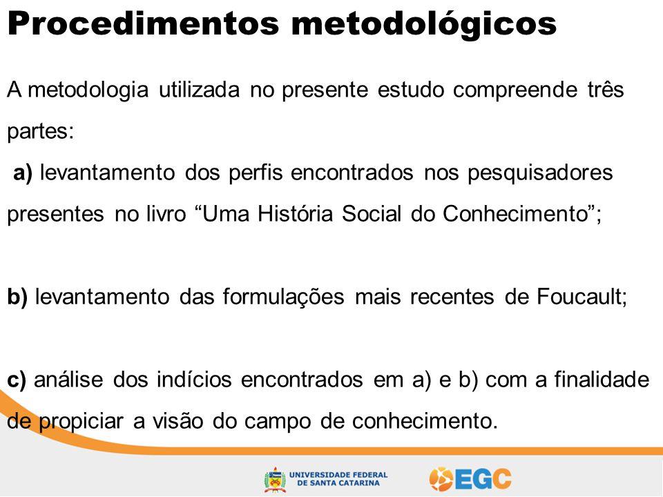 Procedimentos metodológicos A metodologia utilizada no presente estudo compreende três partes: a) levantamento dos perfis encontrados nos pesquisadore