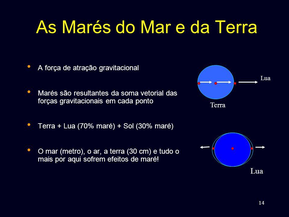 14 As Marés do Mar e da Terra • A força de atração gravitacional • Marés são resultantes da soma vetorial das forças gravitacionais em cada ponto • Terra + Lua (70% maré) + Sol (30% maré) • O mar (metro), o ar, a terra (30 cm) e tudo o mais por aqui sofrem efeitos de maré.