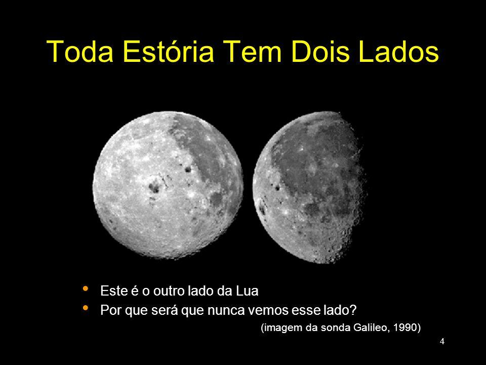 4 Toda Estória Tem Dois Lados • Este é o outro lado da Lua • Por que será que nunca vemos esse lado.