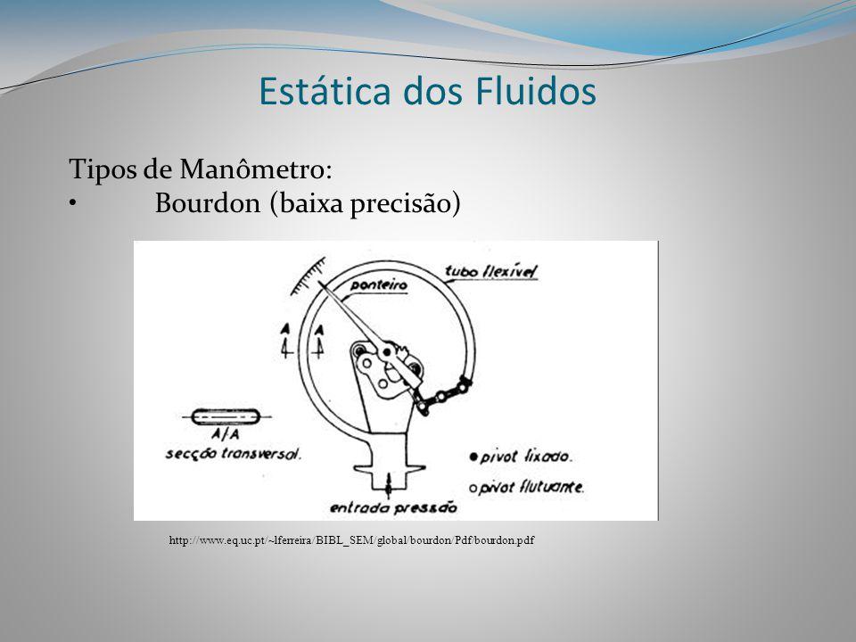 Estática dos Fluidos http://www.eq.uc.pt/~lferreira/BIBL_SEM/global/bourdon/Pdf/bourdon.pdf Tipos de Manômetro: •Bourdon (baixa precisão)