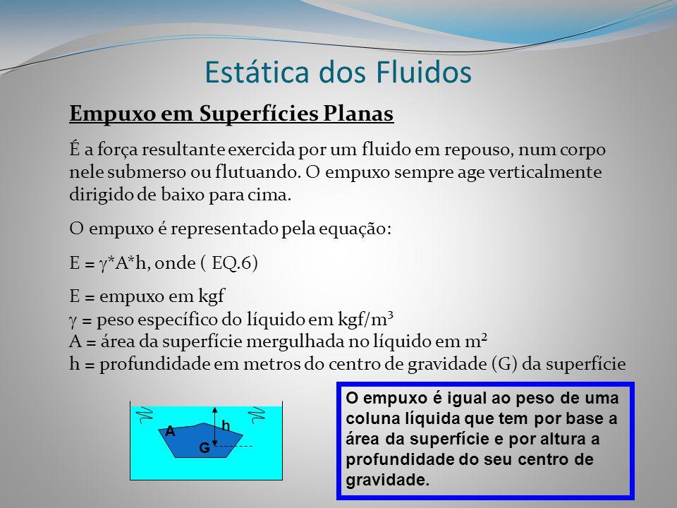 Estática dos Fluidos Empuxo em Superfícies Planas É a força resultante exercida por um fluido em repouso, num corpo nele submerso ou flutuando. O empu