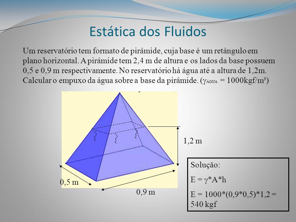 Estática dos Fluidos 1,2 m Um reservatório tem formato de pirâmide, cuja base é um retângulo em plano horizontal. A pirâmide tem 2,4 m de altura e os