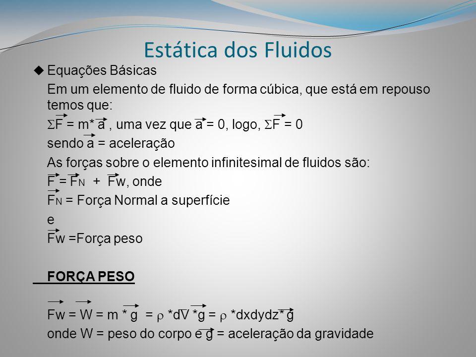 Estática dos Fluidos u Equações Básicas Em um elemento de fluido de forma cúbica, que está em repouso temos que:  F = m* a, uma vez que a = 0, logo,