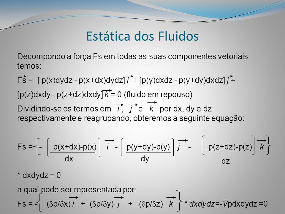 Estática dos Fluidos Decompondo a força Fs em todas as suas componentes vetoriais temos: Fs = [ p(x)dydz - p(x+dx)dydz] i + [p(y)dxdz - p(y+dy)dxdz] j