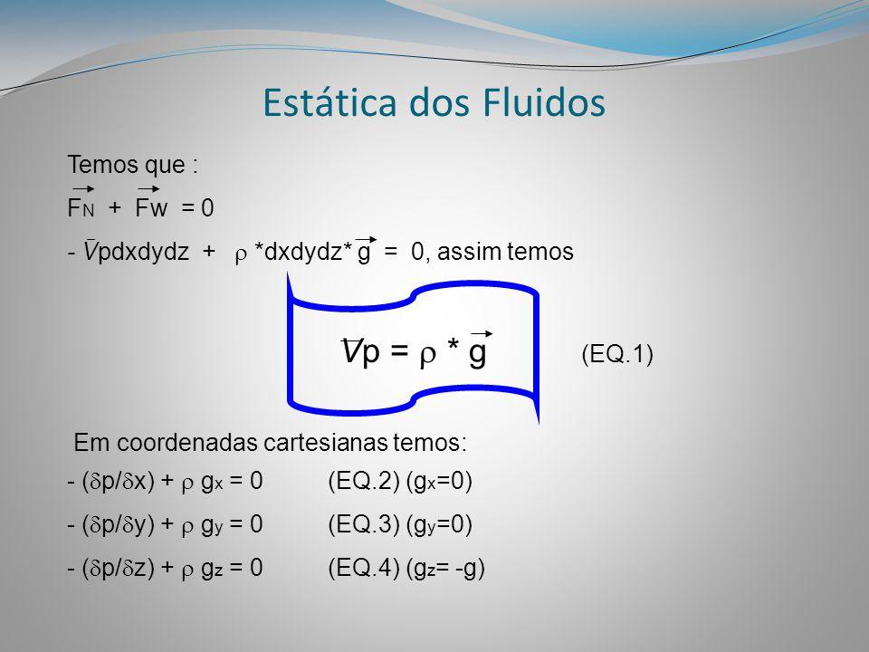 Estática dos Fluidos Temos que : F N + Fw = 0 - Vpdxdydz +  *dxdydz* g = 0, assim temos Vp =  * g (EQ.1) Em coordenadas cartesianas temos: - (  p/