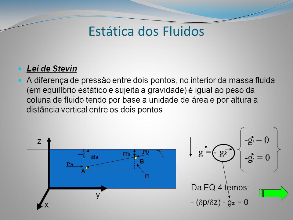 Estática dos Fluidos  Lei de Stevin  A diferença de pressão entre dois pontos, no interior da massa fluida (em equilíbrio estático e sujeita a gravi