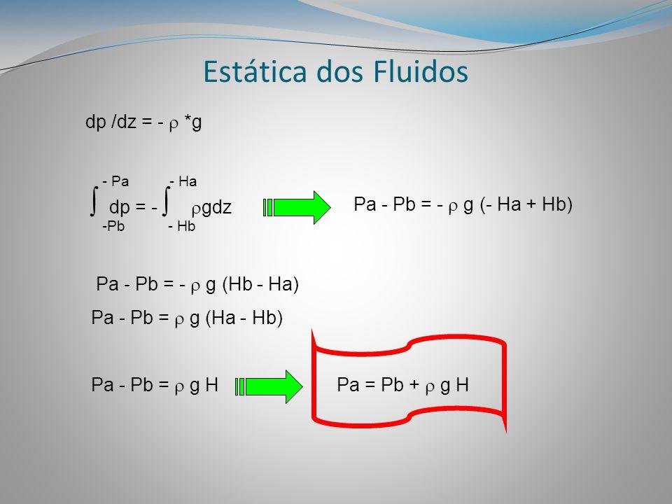 Estática dos Fluidos dp /dz = -  *g  dp = -   gdz - Pa -Pb - Ha - Hb Pa - Pb = -  g (- Ha + Hb) Pa - Pb = -  g (Hb - Ha) Pa - Pb =  g (Ha - Hb)