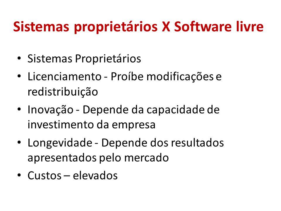 Sistemas proprietários X Software livre • Sistemas Proprietários • Licenciamento - Proíbe modificações e redistribuição • Inovação - Depende da capaci