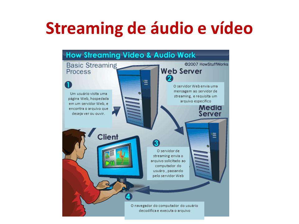 Streaming de áudio e vídeo Um usuário visita uma página Web, hospedada em um servidor Web, e encontra o arquivo que deseja ver ou ouvir. O servidor We