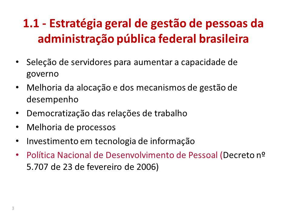 1.1 - Estratégia geral de gestão de pessoas da administração pública federal brasileira • Seleção de servidores para aumentar a capacidade de governo