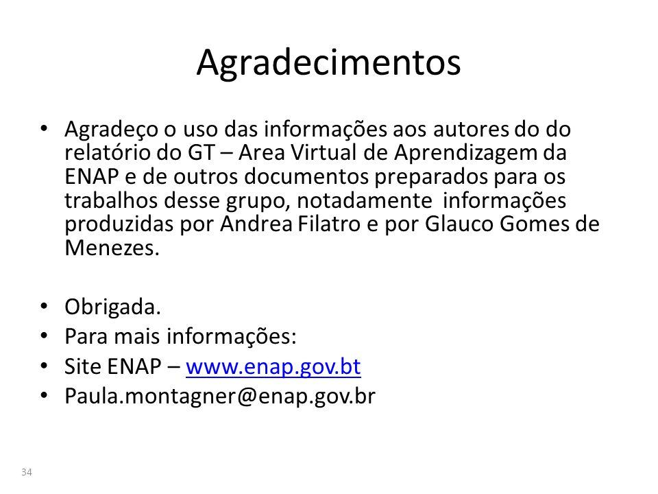 Agradecimentos • Agradeço o uso das informações aos autores do do relatório do GT – Area Virtual de Aprendizagem da ENAP e de outros documentos prepar