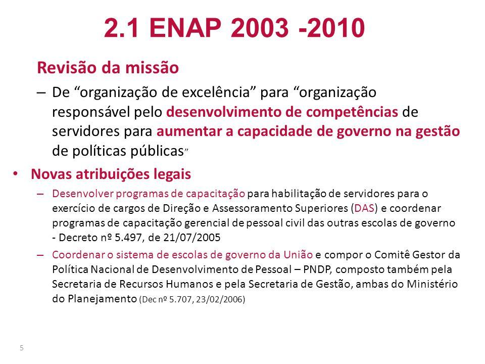 """2.1 ENAP 2003 -2010 Revisão da missão – De """"organização de excelência"""" para """"organização responsável pelo desenvolvimento de competências de servidore"""