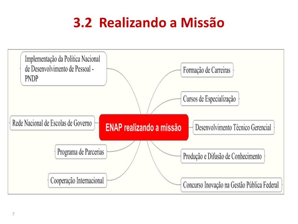 3.2 Realizando a Missão 7
