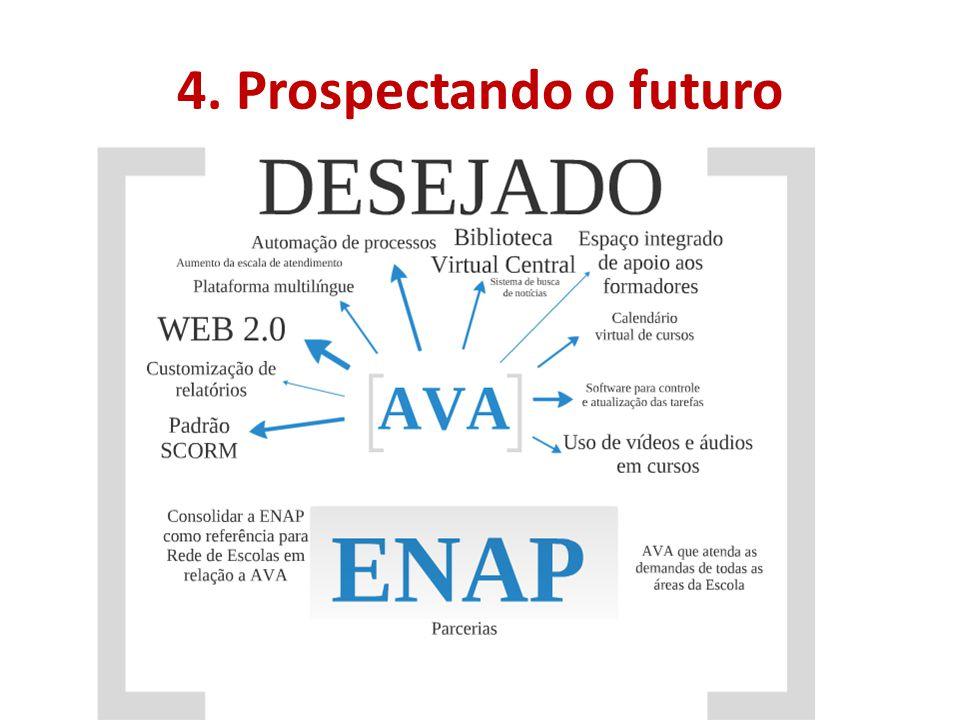 4. Prospectando o futuro