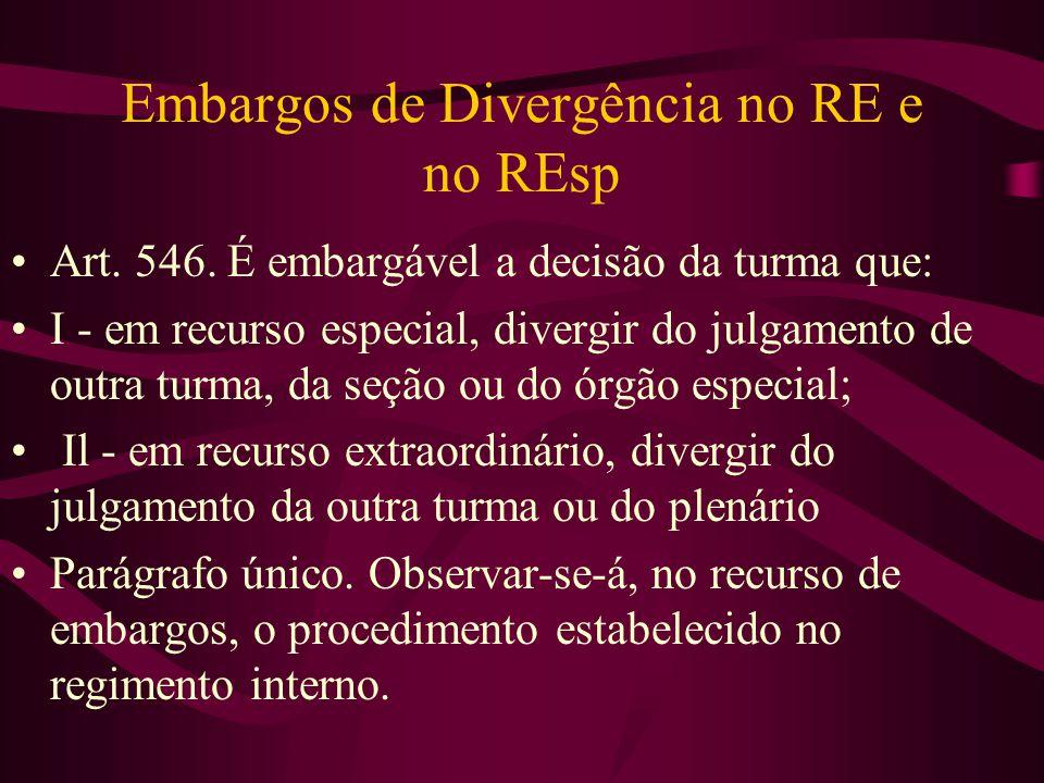 Embargos de Divergência no RE e no REsp •Art.546.