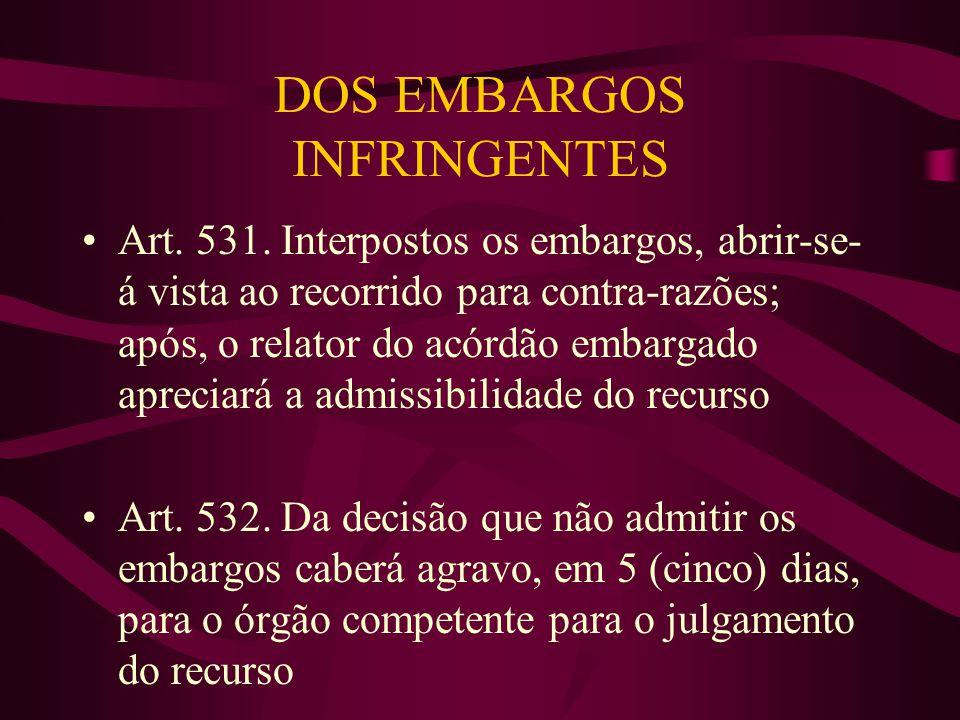 DOS EMBARGOS INFRINGENTES •Art.531.