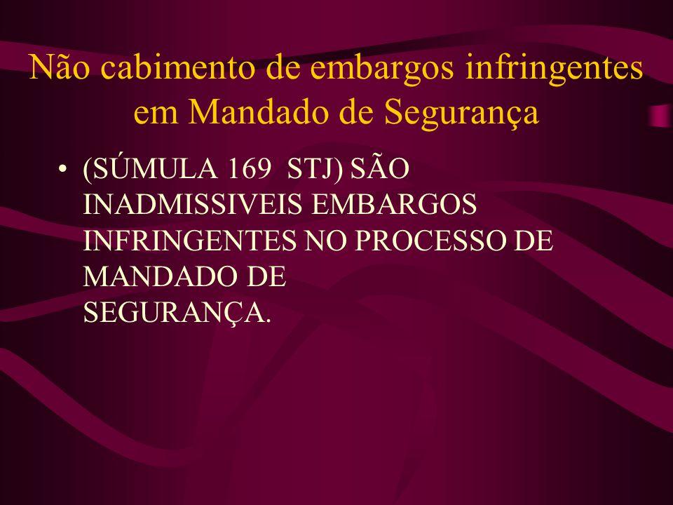 Não cabimento de embargos infringentes em Mandado de Segurança •(SÚMULA 169 STJ) SÃO INADMISSIVEIS EMBARGOS INFRINGENTES NO PROCESSO DE MANDADO DE SEGURANÇA.