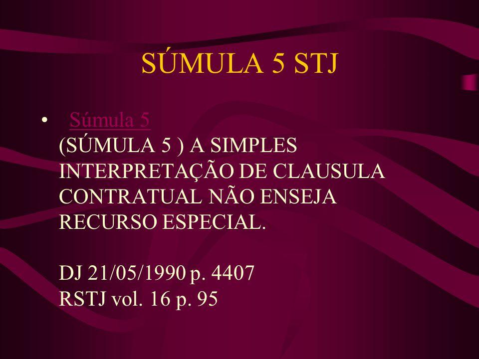 SÚMULA 5 STJ • Súmula 5 (SÚMULA 5 ) A SIMPLES INTERPRETAÇÃO DE CLAUSULA CONTRATUAL NÃO ENSEJA RECURSO ESPECIAL.