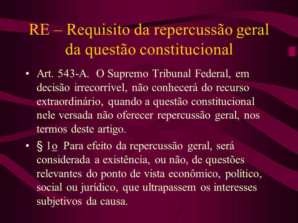 RE – Requisito da repercussão geral da questão constitucional •Art.