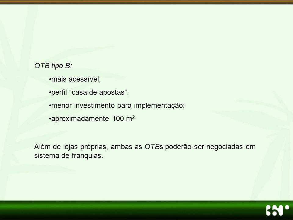 """OTB tipo B: •mais acessível; •perfil """"casa de apostas""""; •menor investimento para implementação; •aproximadamente 100 m 2. Além de lojas próprias, amba"""