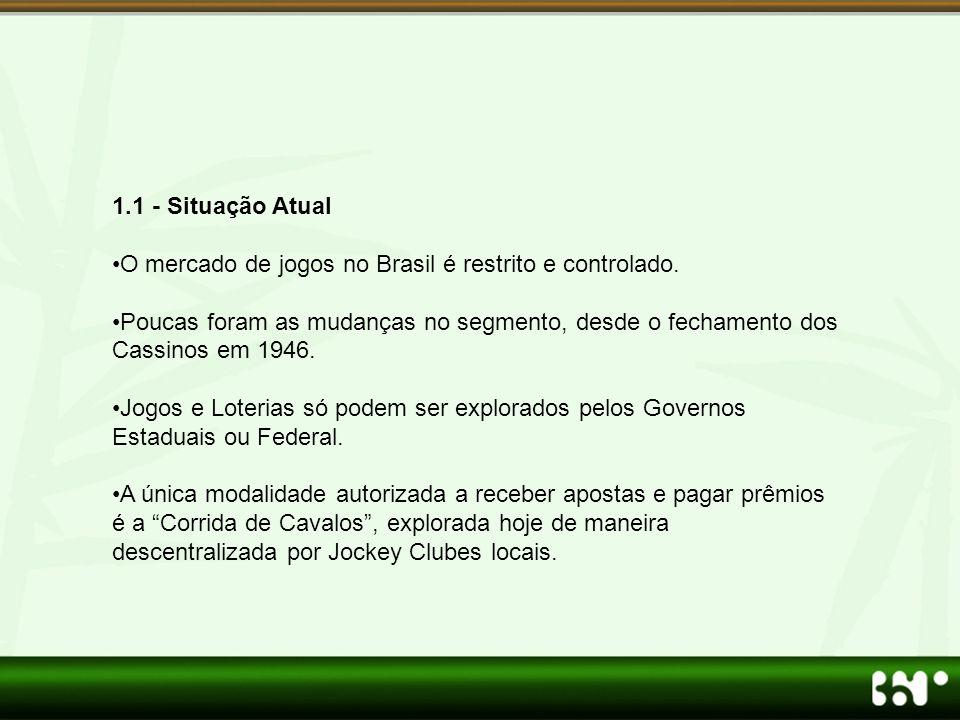 1.1 - Situação Atual •O mercado de jogos no Brasil é restrito e controlado. •Poucas foram as mudanças no segmento, desde o fechamento dos Cassinos em