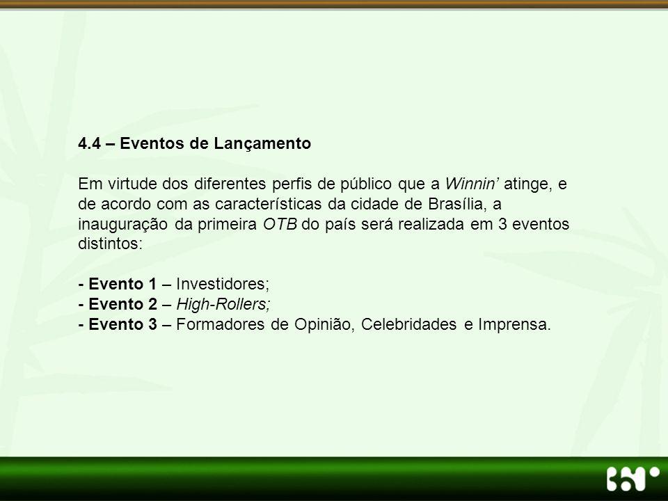 4.4 – Eventos de Lançamento Em virtude dos diferentes perfis de público que a Winnin' atinge, e de acordo com as características da cidade de Brasília