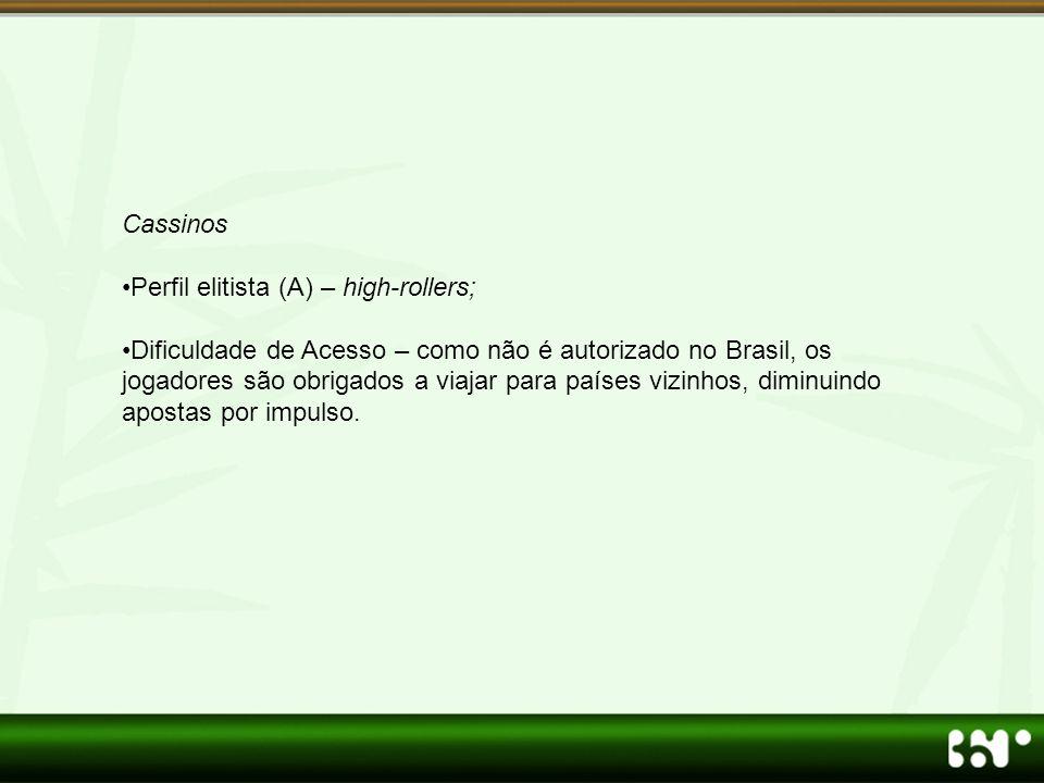 Cassinos •Perfil elitista (A) – high-rollers; •Dificuldade de Acesso – como não é autorizado no Brasil, os jogadores são obrigados a viajar para países vizinhos, diminuindo apostas por impulso.