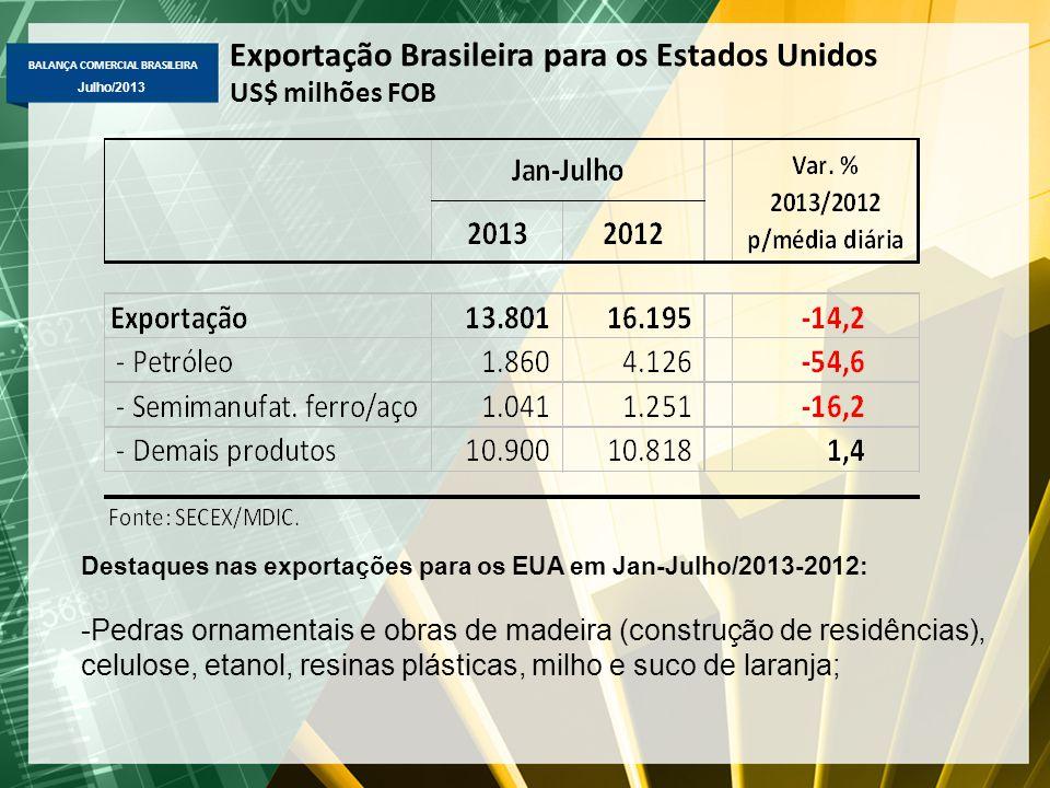 BALANÇA COMERCIAL BRASILEIRA Julho/2013 Exportação Brasileira para os Estados Unidos US$ milhões FOB Destaques nas exportações para os EUA em Jan-Julh