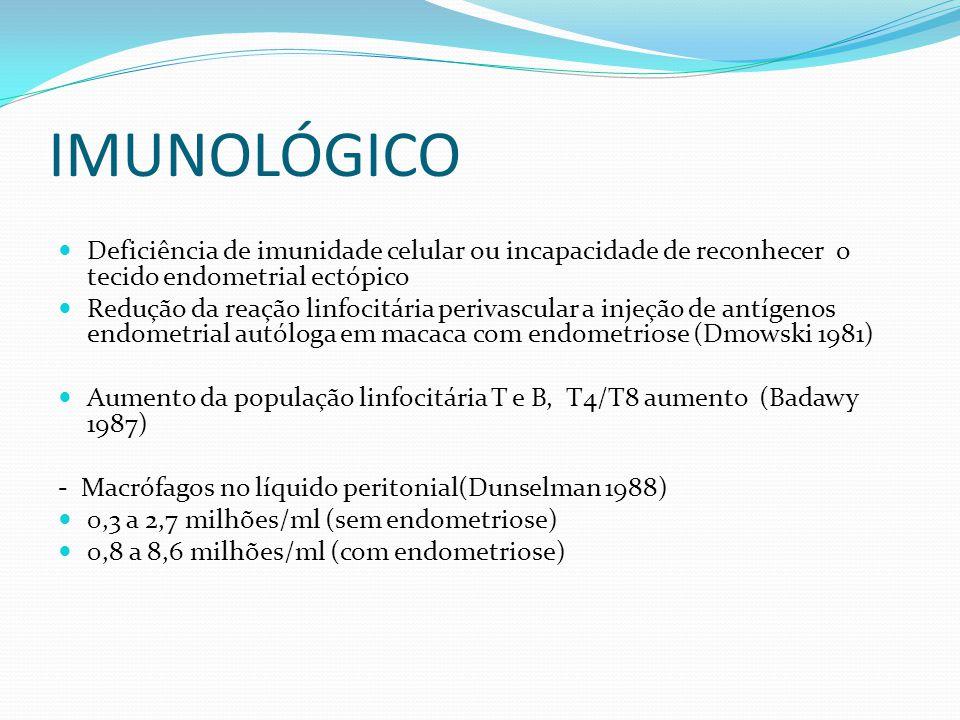 IMUNOLÓGICO  Deficiência de imunidade celular ou incapacidade de reconhecer o tecido endometrial ectópico  Redução da reação linfocitária perivascul