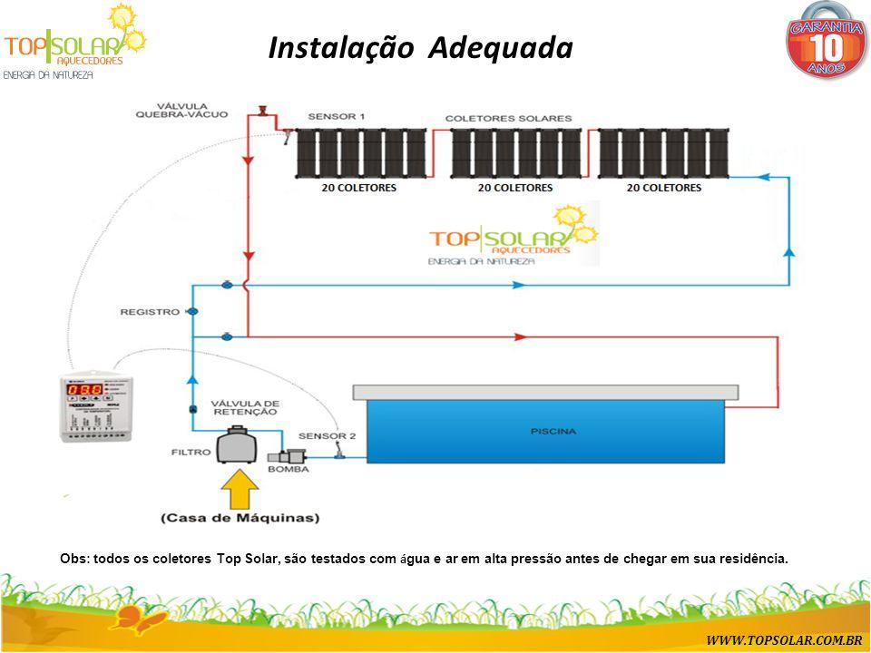 Instalação Adequada Obs: todos os coletores Top Solar, são testados com á gua e ar em alta pressão antes de chegar em sua residência.
