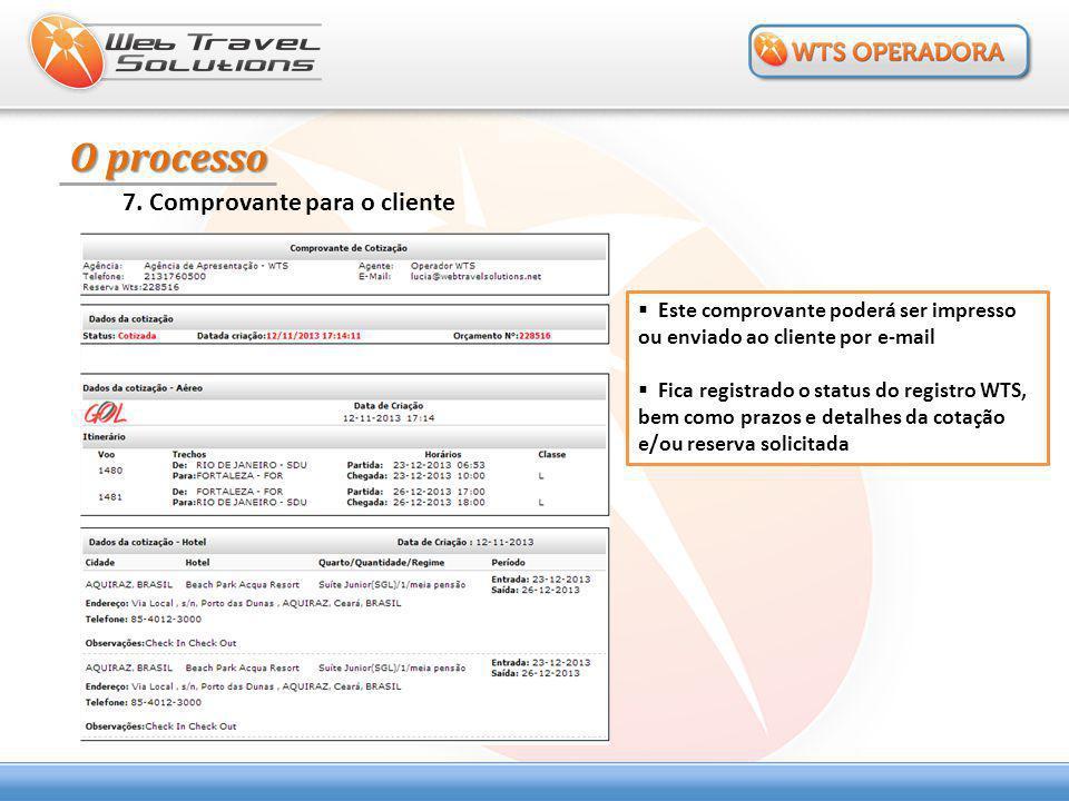 O processo 7. Comprovante para o cliente  Este comprovante poderá ser impresso ou enviado ao cliente por e-mail  Fica registrado o status do registr